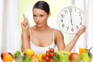 Виды диет для похудения: список
